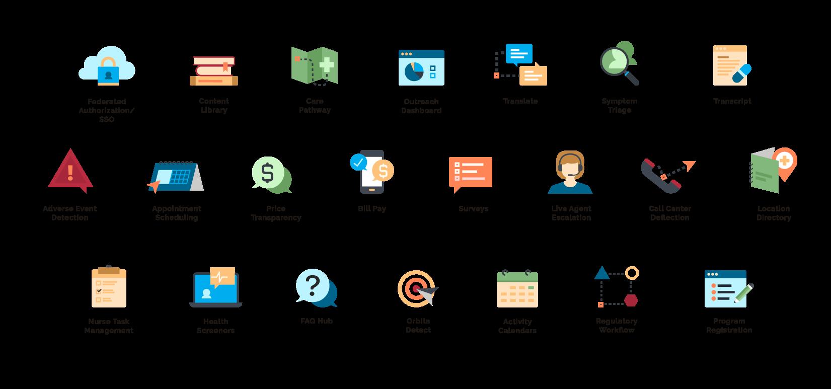 Orbita Platform webpage featuring optional product modules graphic